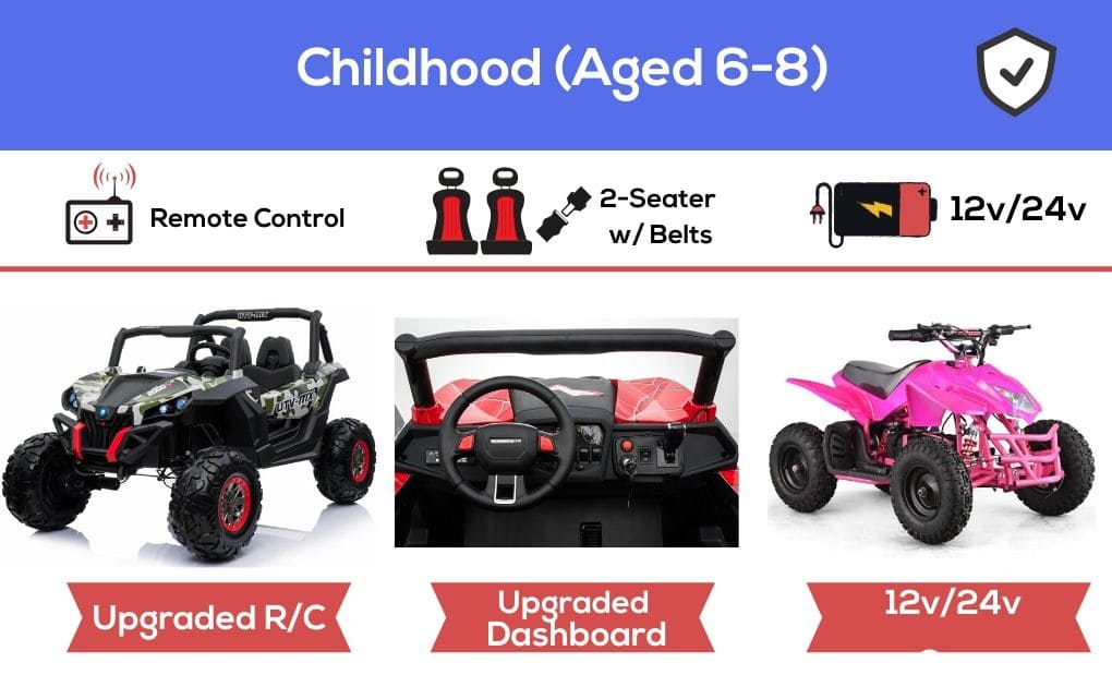 kidcarshop kids ride on cars 2020 buyers guide 6v 12v 24v toy cars for children kids aged 6 to 8