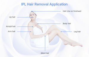 Home Hold Depilatory Laser Mini Hair Epilator Permanent Hair Removal IPL System Shot Light Pulses Whole Body Hair Remover