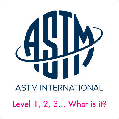 What is ASTM?