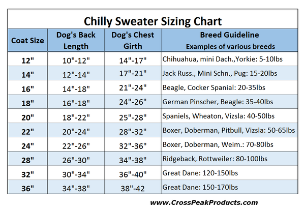 dog-sweater-sizing-chart