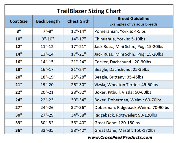 trailblazer-sizing-chart