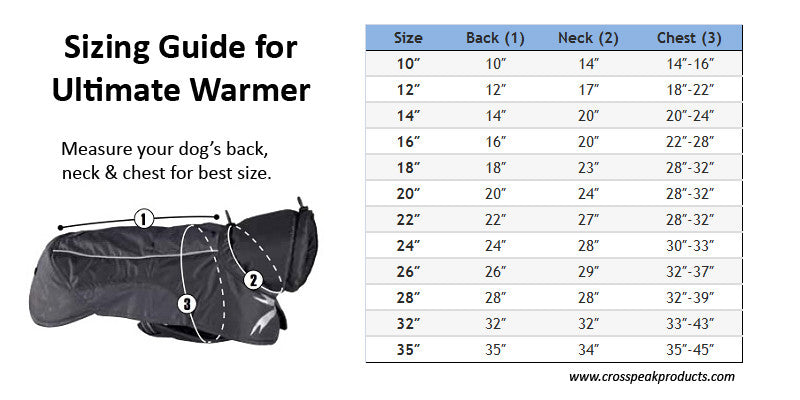 Ultimate Warmer Winter Coat for Dogs Sizing Chart