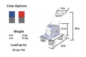 Measurements of PetZip City Elite Jogger Dog Strollers