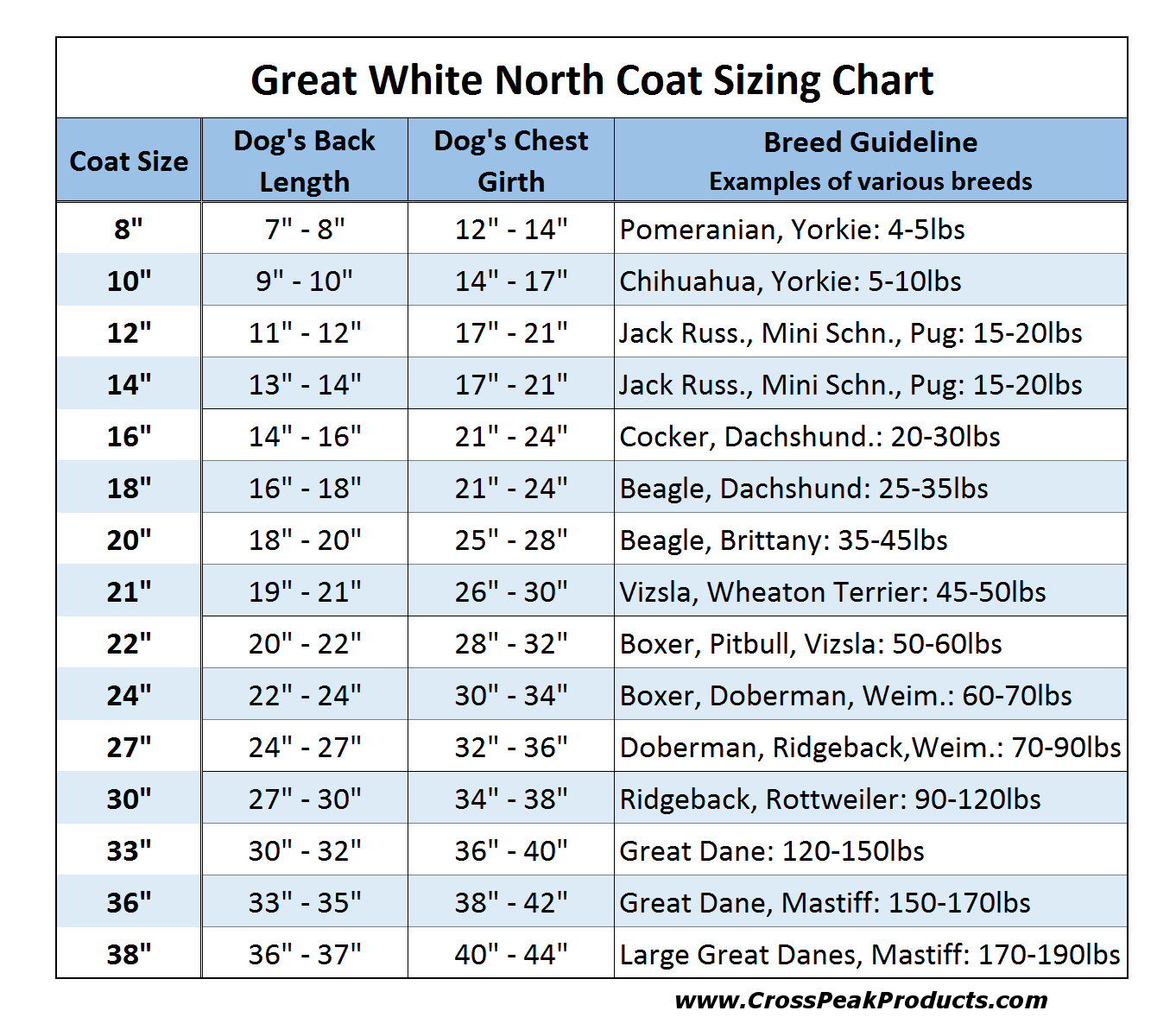 Great White North Winter Dog Coat Sizing Chart