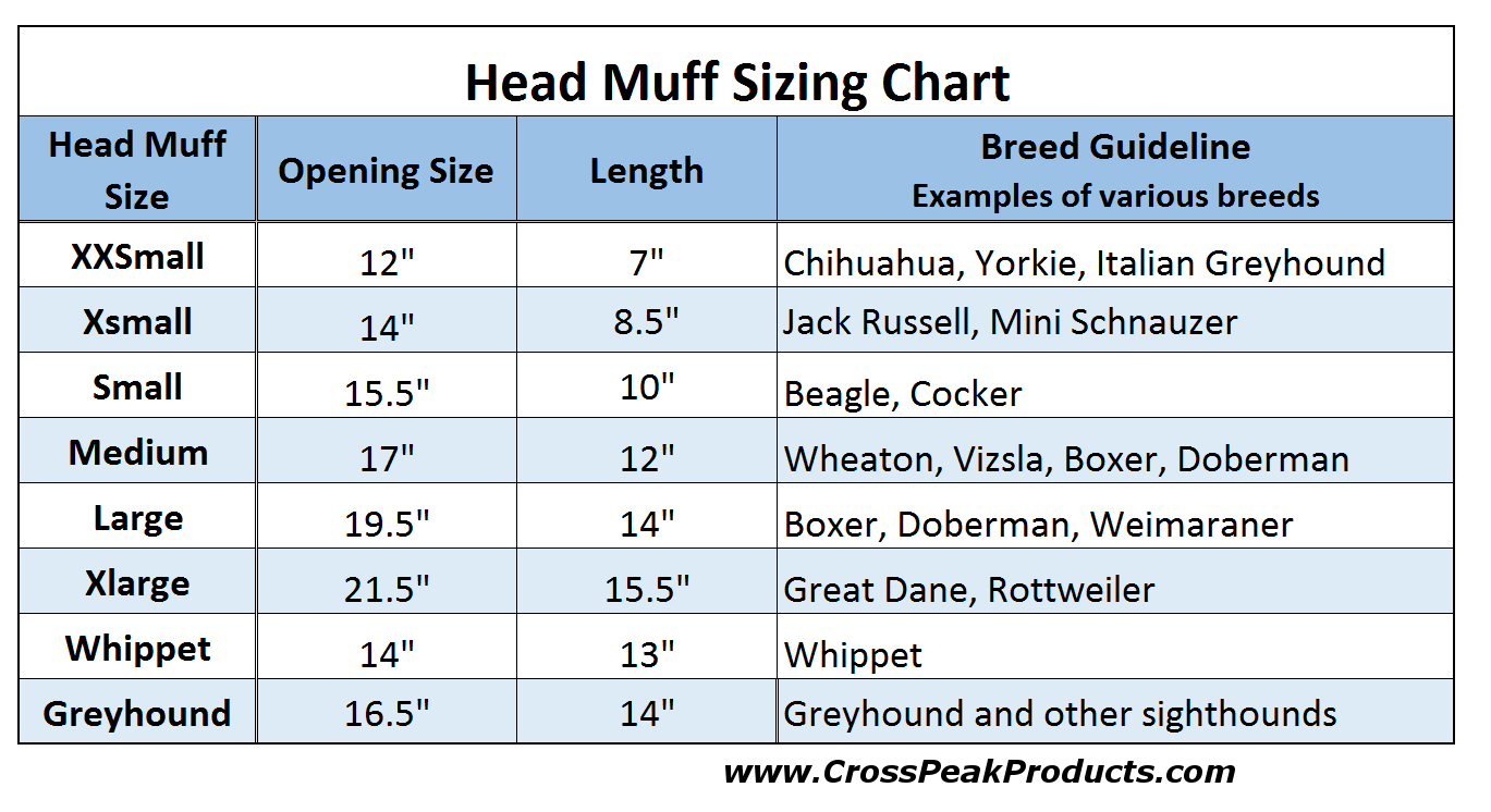 dog hat sizing