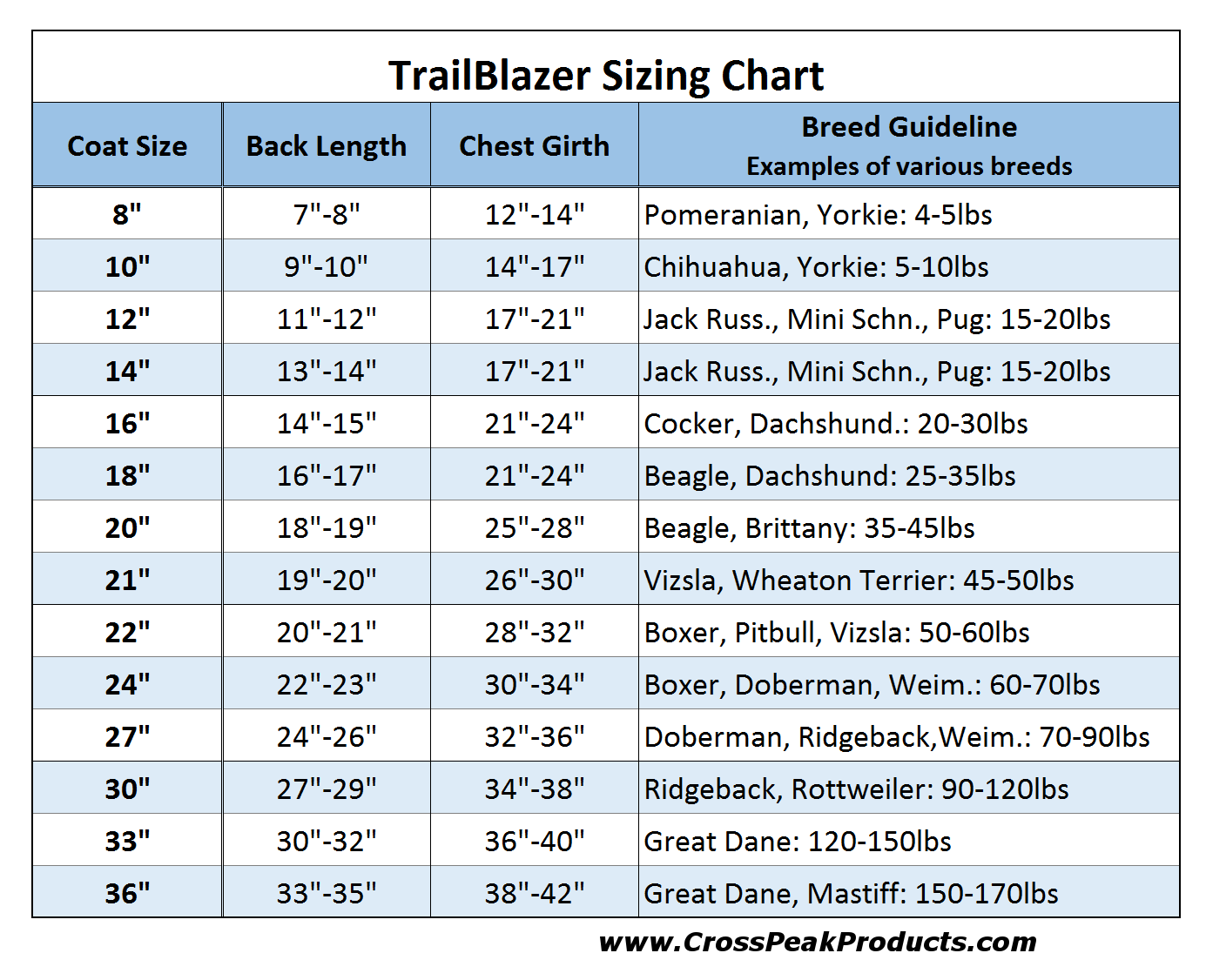 Trail Blazer Dog Coat Sizing Chart