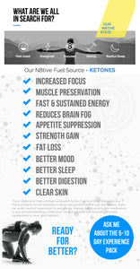 Pruvit KETO//NAT - 10 Day Experience - Drinkable Ketone 10 Day Sample Pack