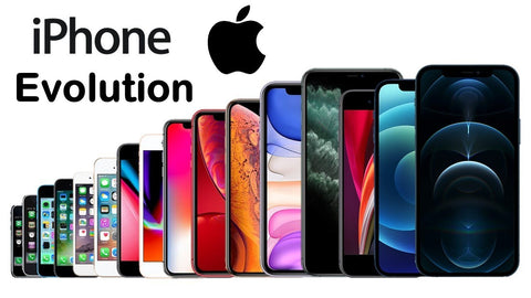 Evolution of all the iPhone releases