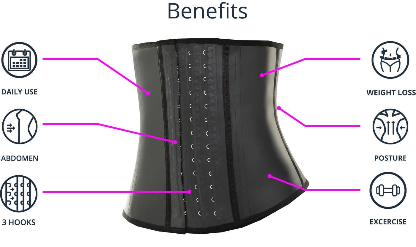 Waist Trainer - 24x7 Deals Online