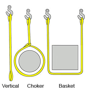 "7x7x19 - 7/8"" Single Leg Cable Laid Wire Rope Sling"