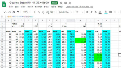 SHARP MINI Interactive GSXR Gear Chart / Spreadsheet