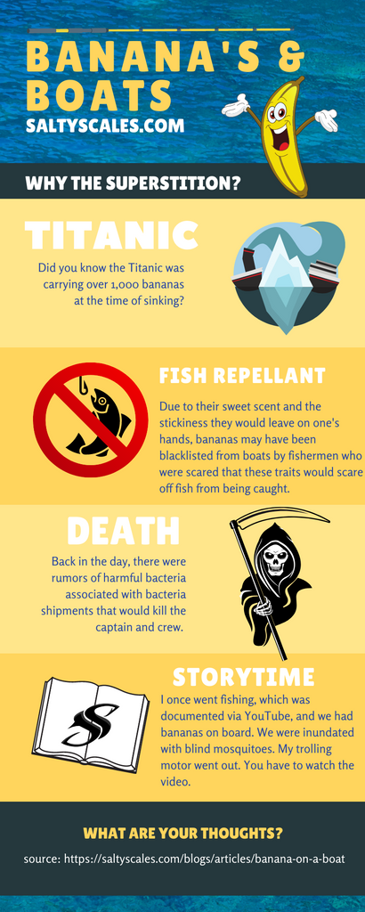 Banana on boat infographic