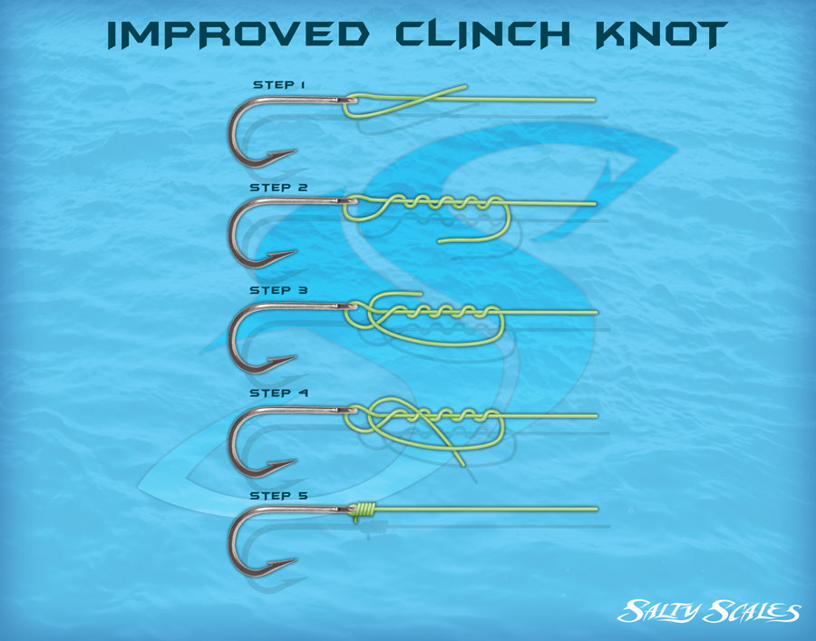Improved Clinch knot Infographic