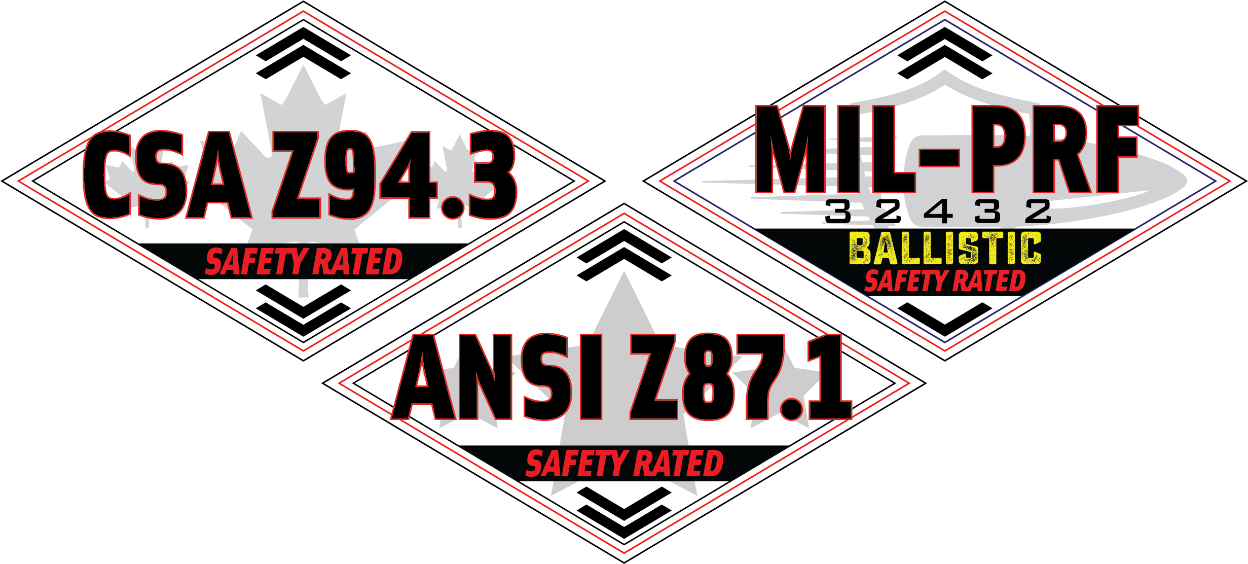Safety standard compliance badges