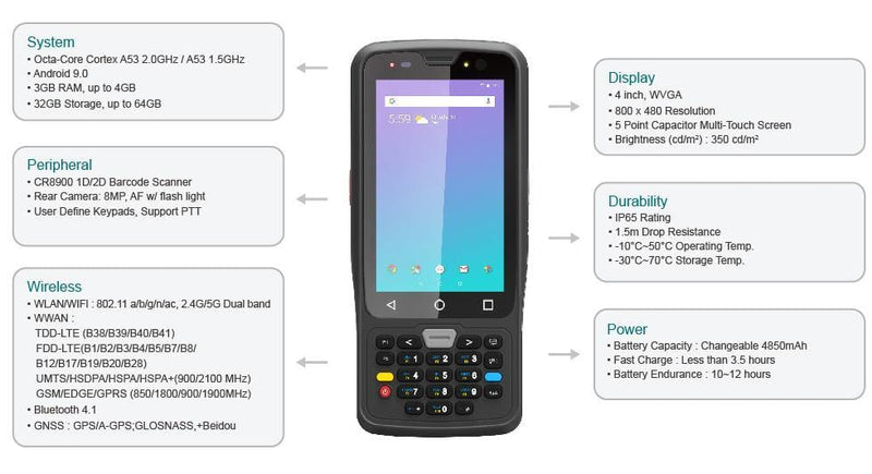 Amobile K430 - All Barcode Systems