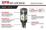 921 XPR LED Bulb Red Single Diode Dynamics