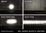 Worklight SS3 Sport White Flood Round Single Diode Dynamics - San Diego Overland