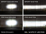 Worklight SS3 Pro Type A Kit White SAE Driving Diode Dynamics