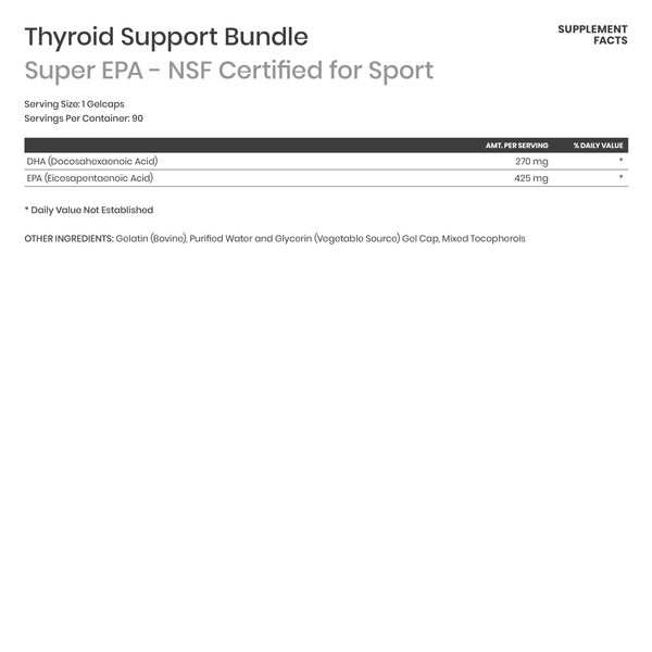 Thyroid Support Bundle - Karim Chubin