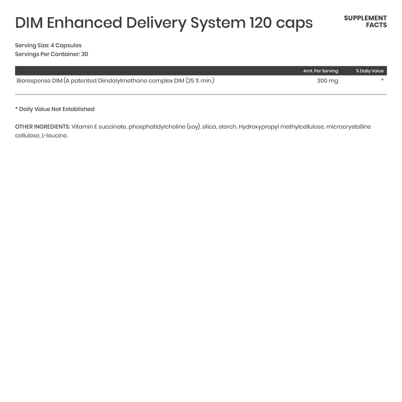 DIM Enhanced Delivery System