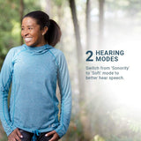 Ear Hearing Aid Sound Amplifier