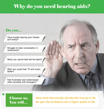Sound Amplifier Inner Ear Hearing Aids