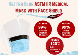 Medical Mask with Face Shield (25 pack) ASTM Level 2