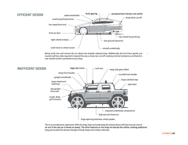H-Point:The Fundamentals of Car Design & Packaging