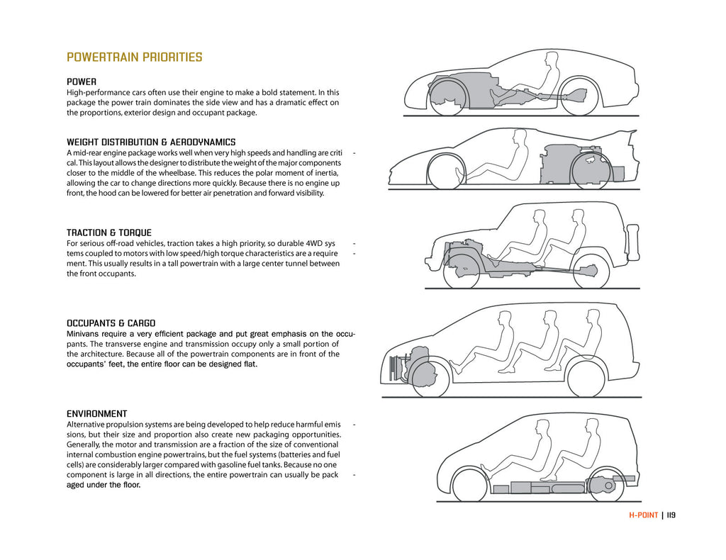The Curb Shop - H-Point:The Fundamentals of Car Design