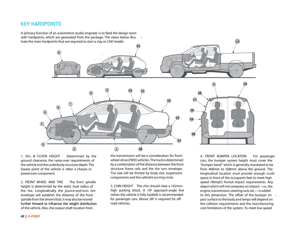 The Curb Shop - H-Point:The Fundamentals of Car Design & Packaging
