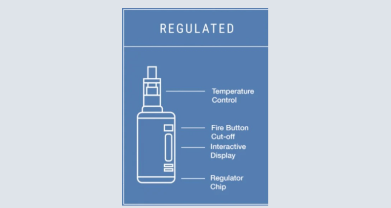 What is a regulated mod?