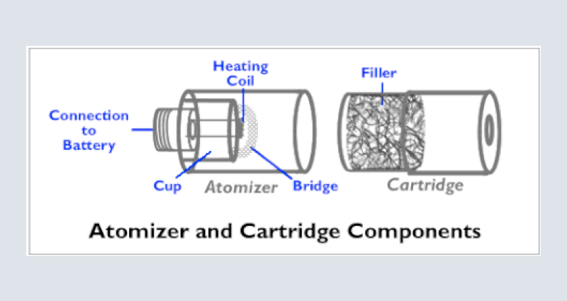 How do atomizers work?