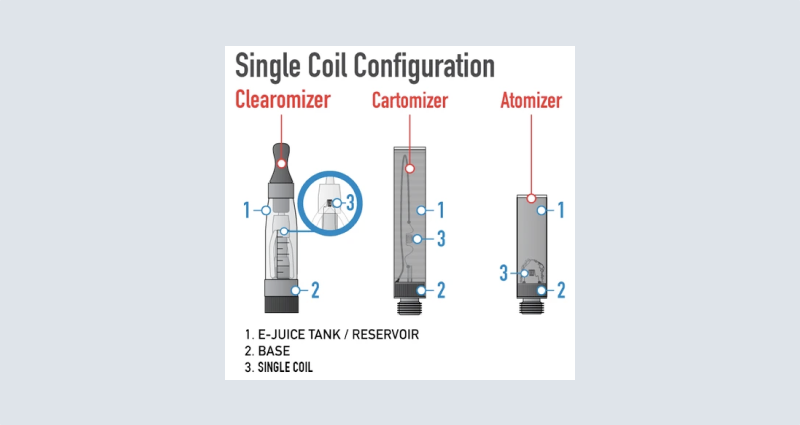 Single Coils: Usage, Pros & Cons