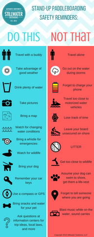 Water Safety Do's and Don'ts