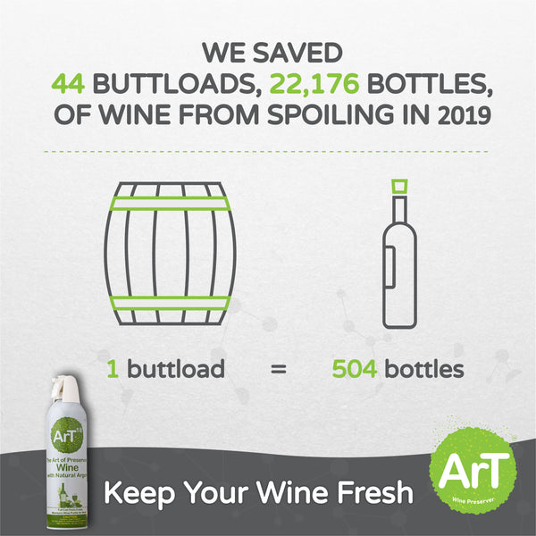 We Saved 44 Buttloads of Wine in 2019