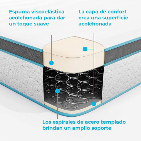 Image of Memory Foam and Innerspring Hybrid Mattress