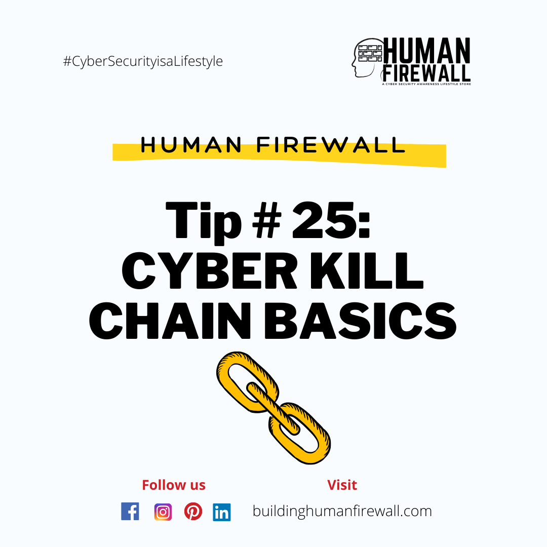 Human Firewall Tip # 25: Cyber Kill Chain Basics
