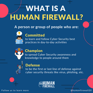 What is a Human Firewall?
