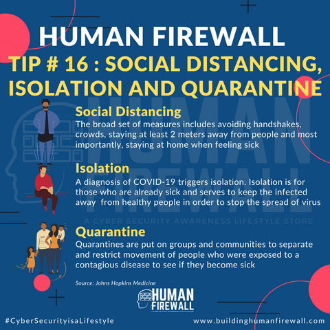 Human Firewall Tip # 16 Social Distancing, Isolation and Quarantine www.buildinghumanfirewall.com