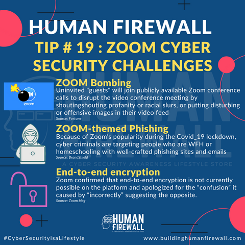 Human Firewall Tip # 19 Zoom Cyber Security Challenges