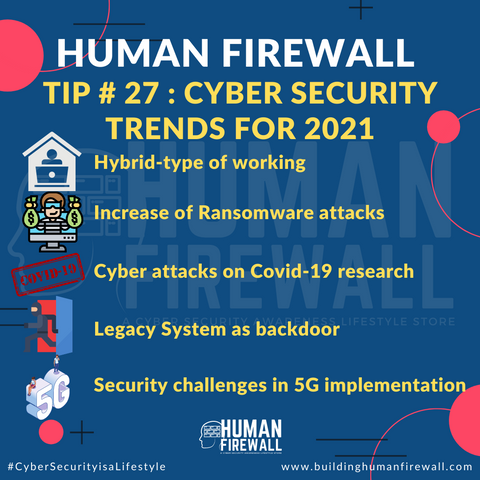 Human Firewall | Tip # 27 Cyber Security Trends for 2021