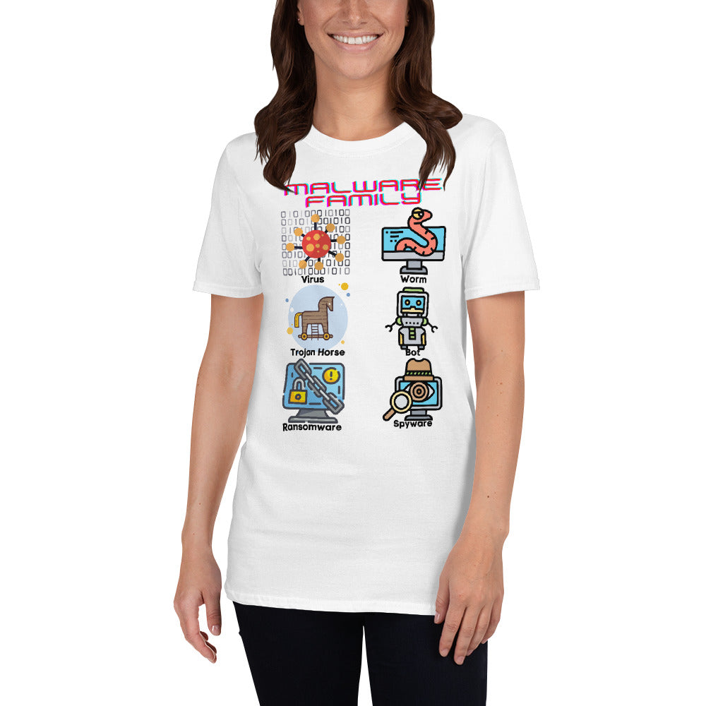 """Malware Family"" Cyber Security Custom Women's Short-Sleeve T-Shirt buildinghumanfirewall.com"