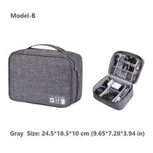 Load image into Gallery viewer, Portable Electronic Travel Storage Bag