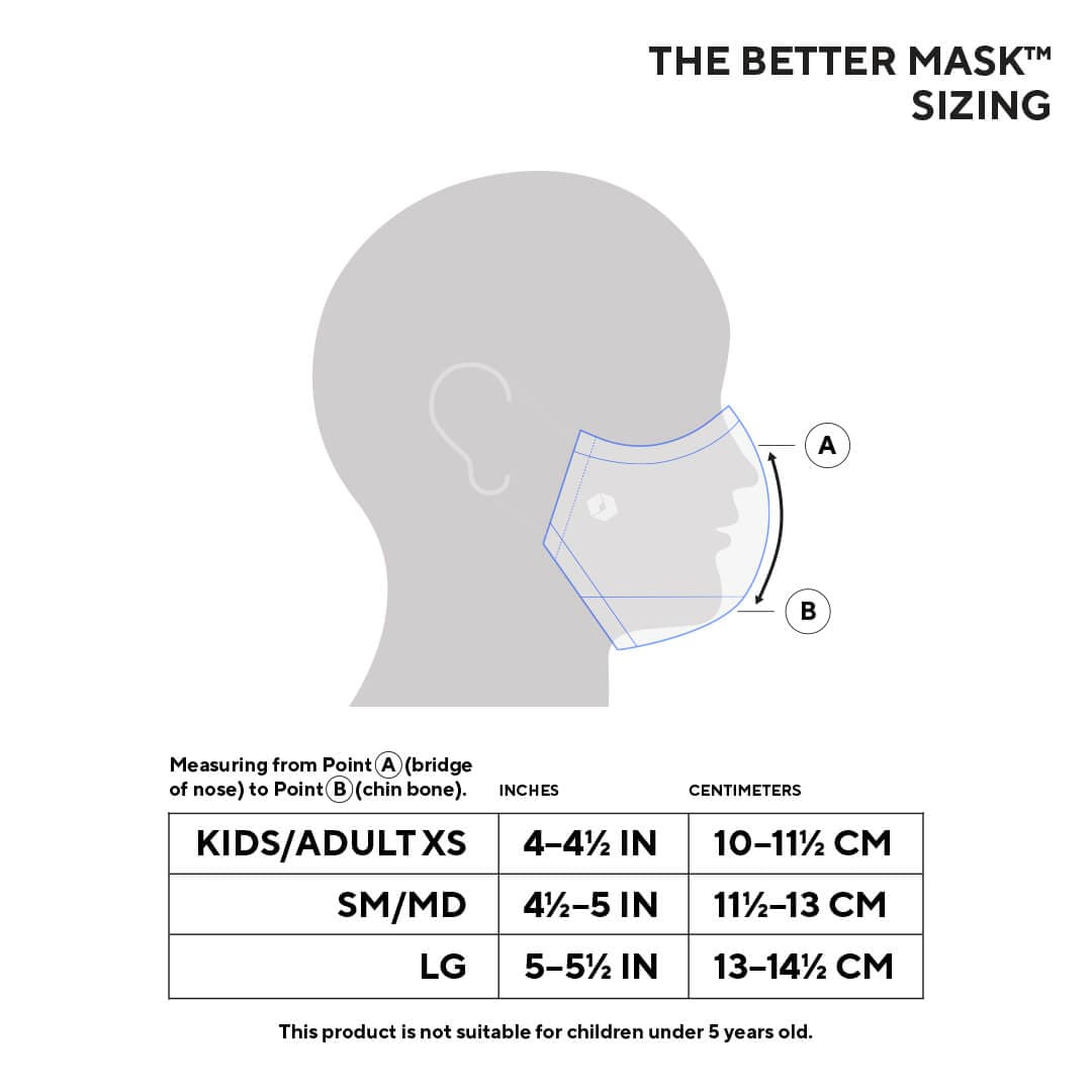 The Better Mask™ - Bright Blue