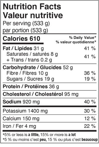 Nutrition Facts - Thai-Style Meatballs with Roasted Vegetables