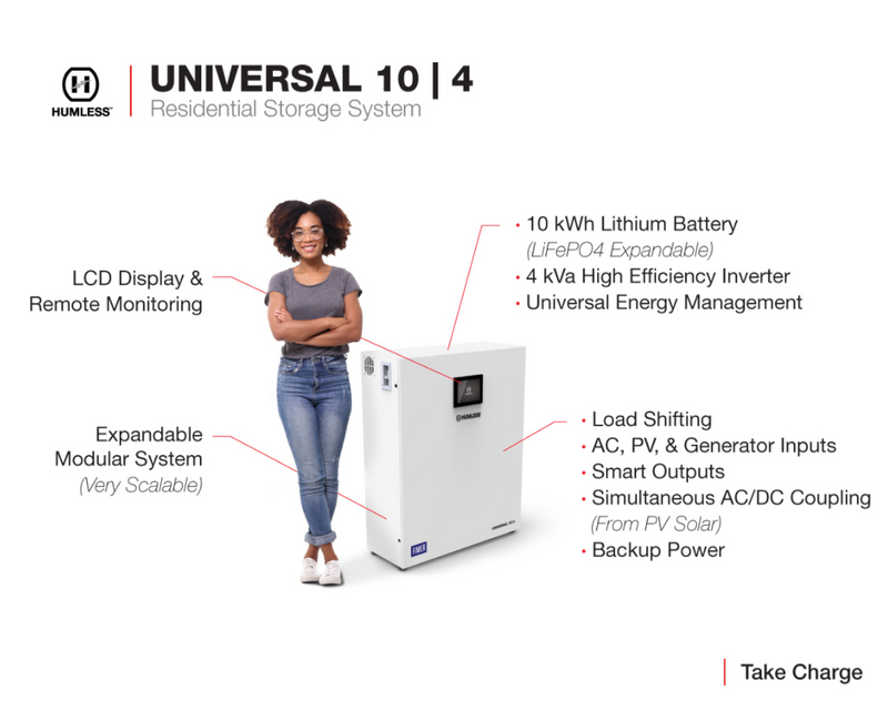 Humless Universal 10/4 - Home Battery