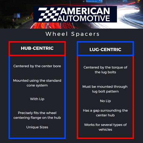Hub-Centric Wheel Spacers VS Lug-Centric Wheel Spacers