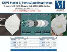Load image into Gallery viewer, KN95 Respirator Mask - Green Gardens Mihiliya (Pvt) Ltd