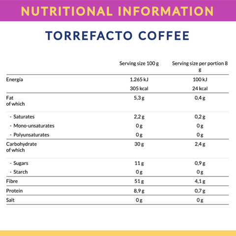 Tirma Torrefacto Coffee Nutritional Information