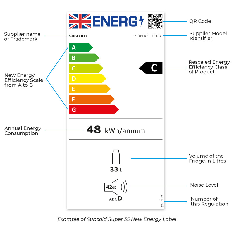 The new 2021 energy label features explained